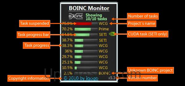 BOINC Monitor 9.78